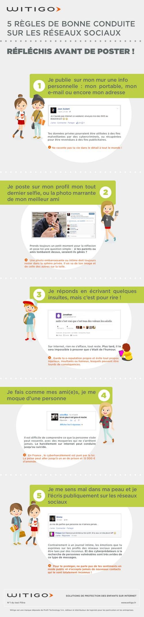 5-conseils-avant-de-poster-sur-reseaux-sociaux-witigo
